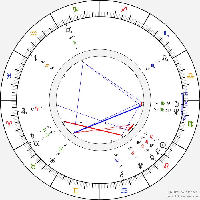 Yaratan - Birth horoscope chart