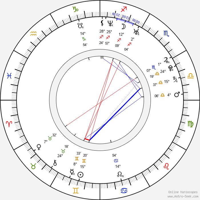 Yasemin Hadivent - Birth horoscope chart