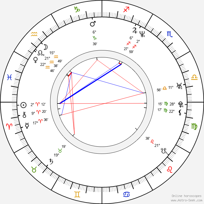Yasmeen Ghauri - Birth horoscope chart
