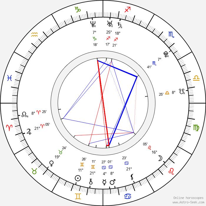Yasmin Deliz - Birth horoscope chart