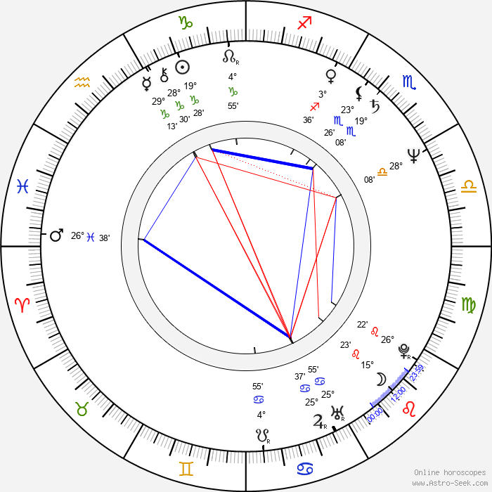 Yasmina Khadra - Birth horoscope chart