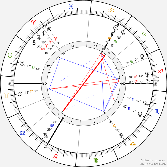 Yasmine Belmadi - Birth horoscope chart