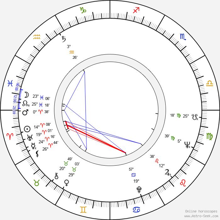 Yasuharu Hasebe - Birth horoscope chart