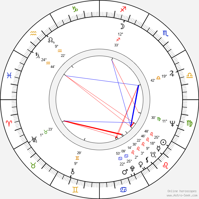 Yasuo Furuhata - Birth horoscope chart
