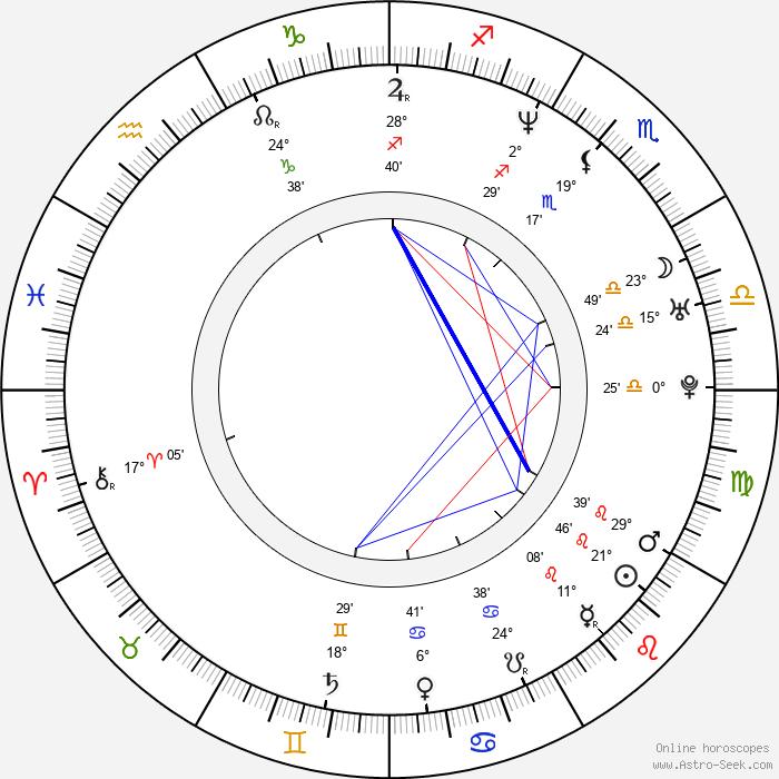 Yasuo Inoue - Birth horoscope chart