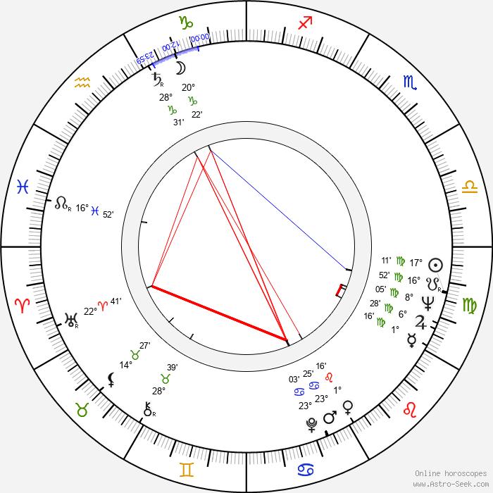 Yasuo Yamada - Birth horoscope chart