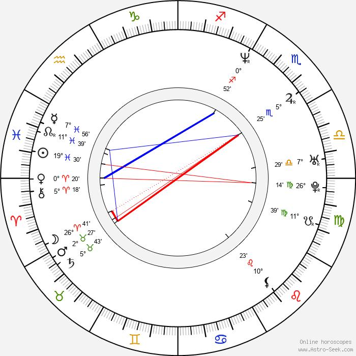Yasushi Ishii - Birth horoscope chart