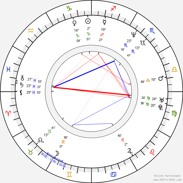 Yasushi Koshizaka - Birth horoscope chart