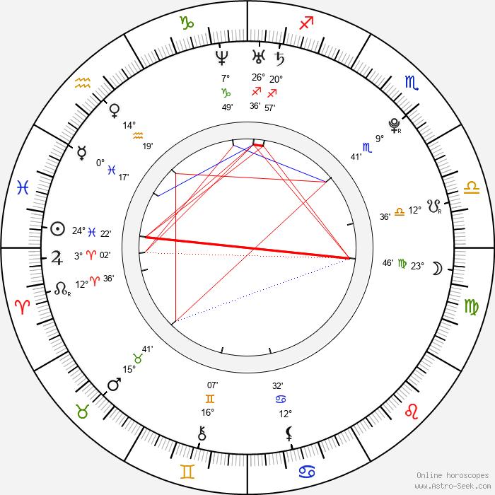 Ye-in Han - Birth horoscope chart