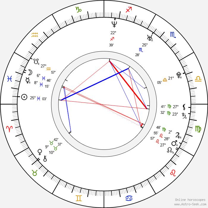 Ye-won Kang - Birth horoscope chart