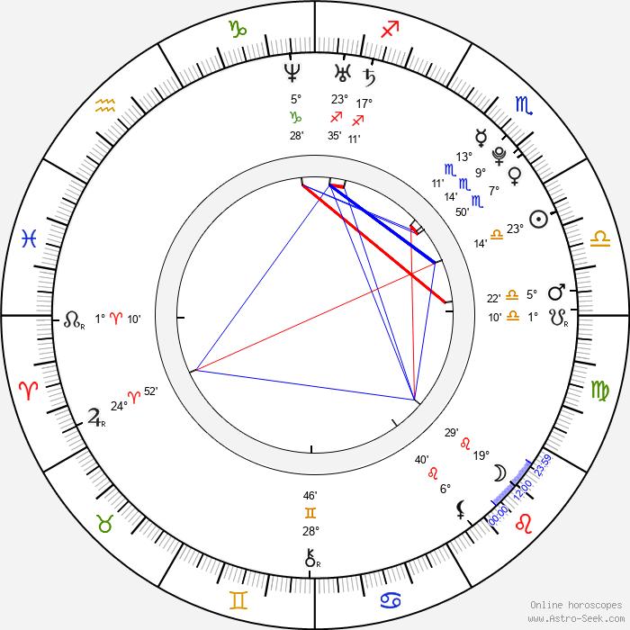 Yee Tong - Birth horoscope chart