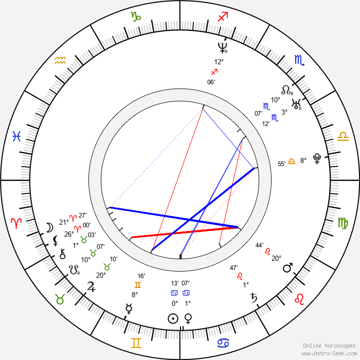 Yee-Wei Chai - Birth horoscope chart