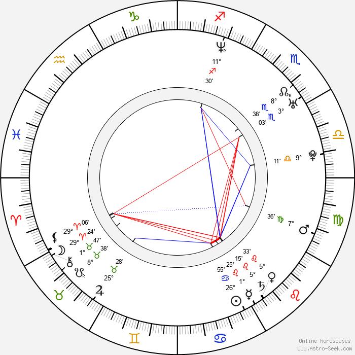 Yeon-hong Ahn - Birth horoscope chart