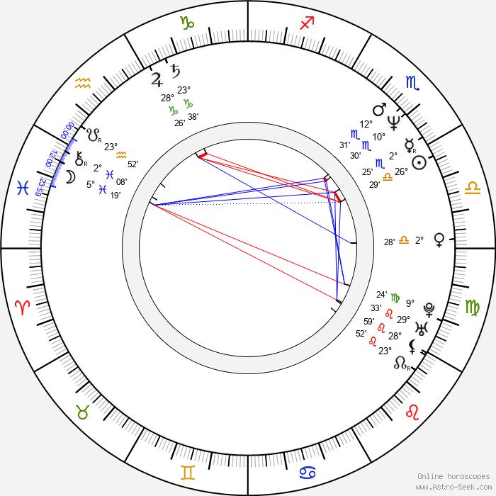 Yeong-beom Lee - Birth horoscope chart