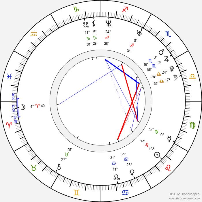 Yeong-eun Lee - Birth horoscope chart