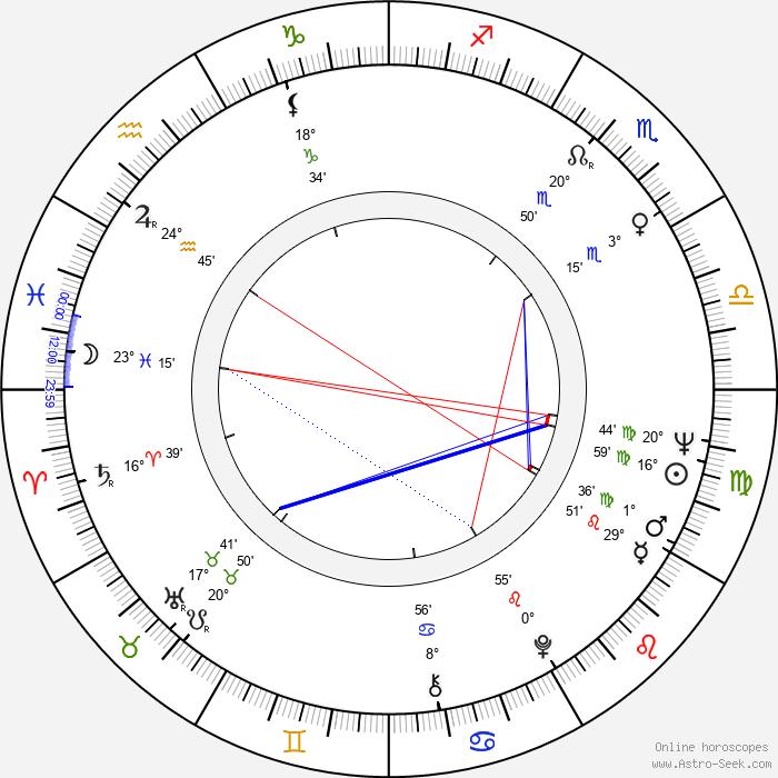 Yevgeni Tatarsky - Birth horoscope chart