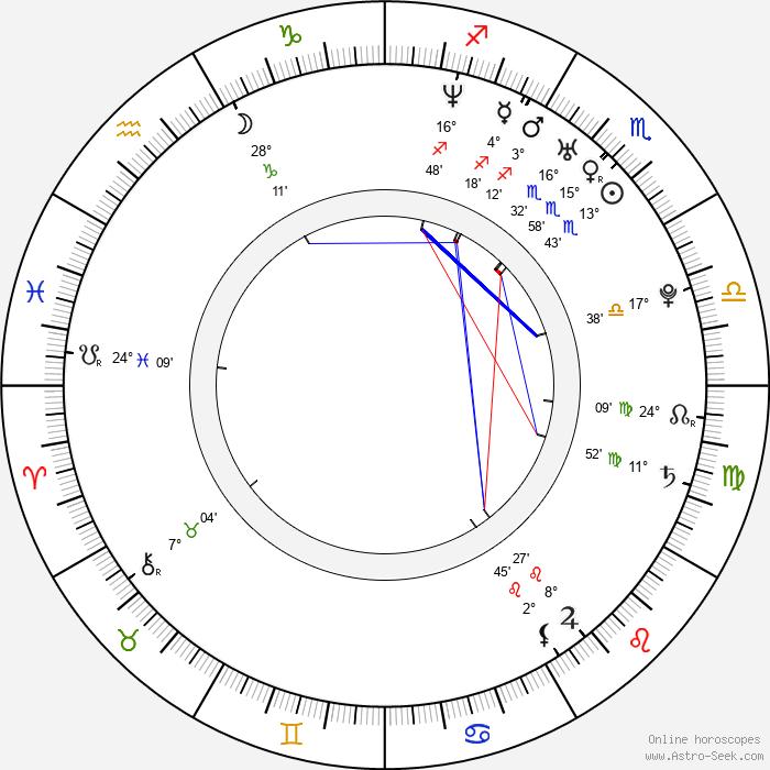Yi Shin - Birth horoscope chart