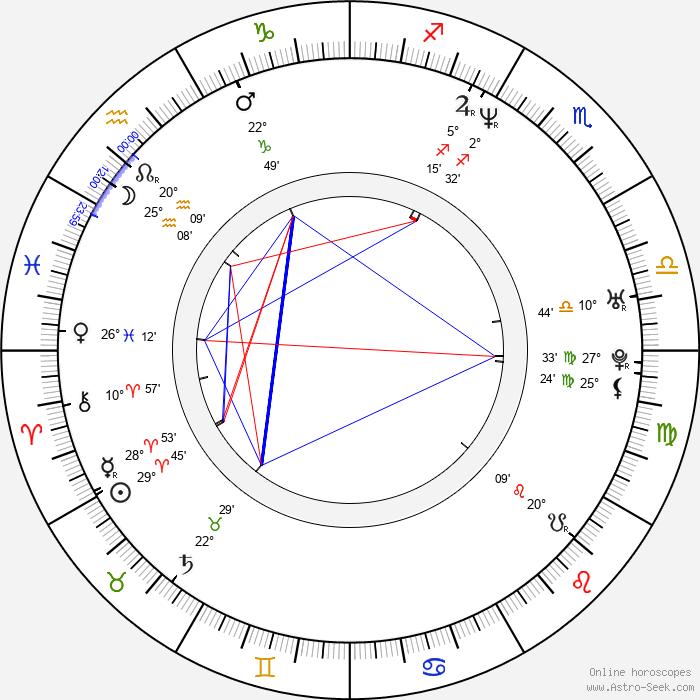 Yina Vélez - Birth horoscope chart
