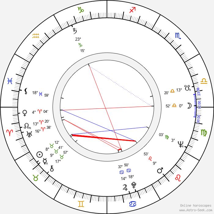 Yoichi Takabayashi - Birth horoscope chart