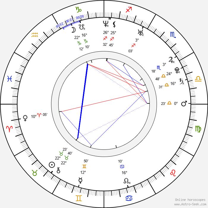 Yôko Kumada - Birth horoscope chart