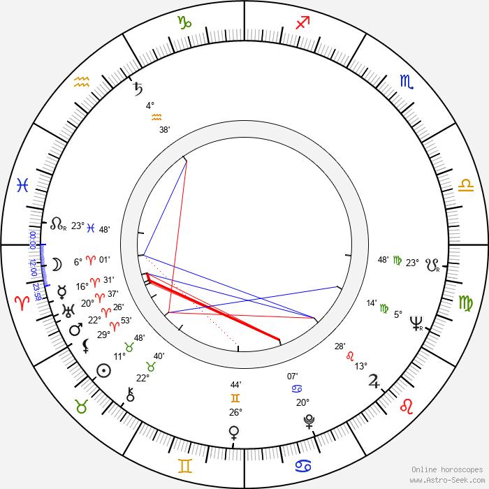 Yoko Tani - Birth horoscope chart