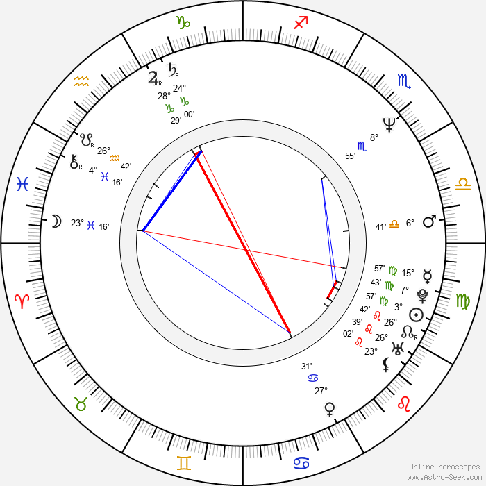 Yolanda Adams - Birth horoscope chart