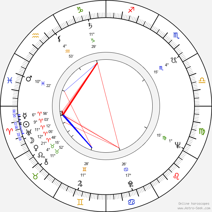 Yolanda Varela - Birth horoscope chart