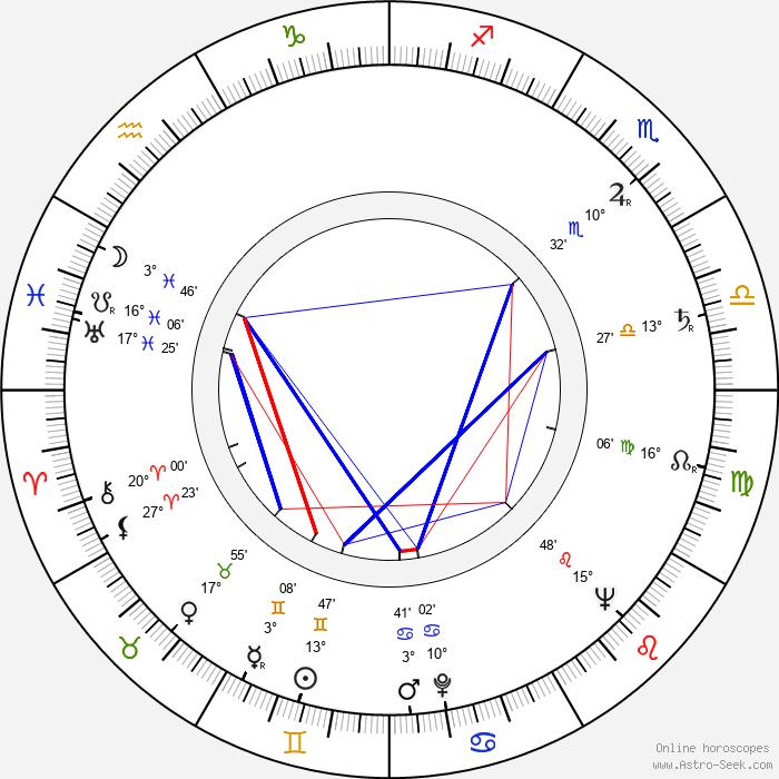Yona Friedman - Birth horoscope chart