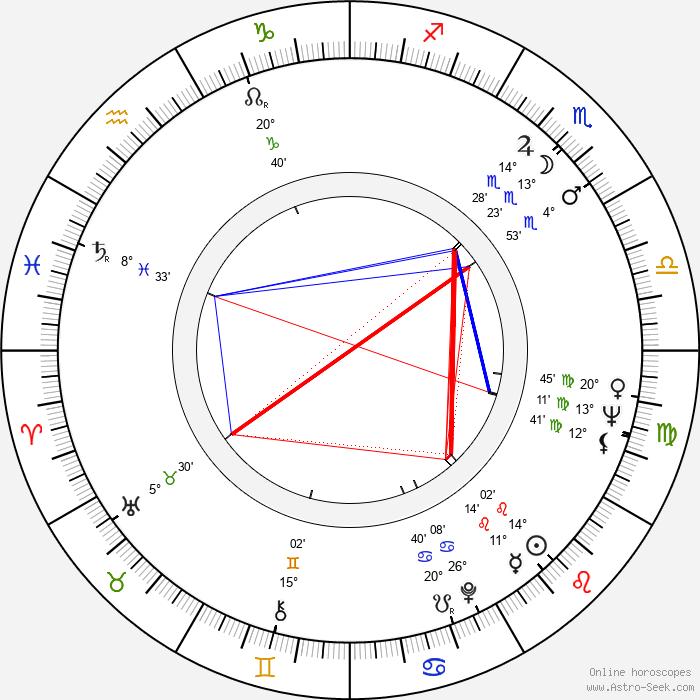 Yoná Magalhães - Birth horoscope chart