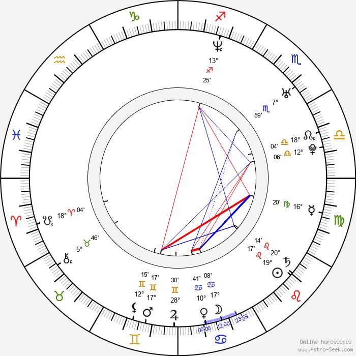 Yong-ha Park - Birth horoscope chart