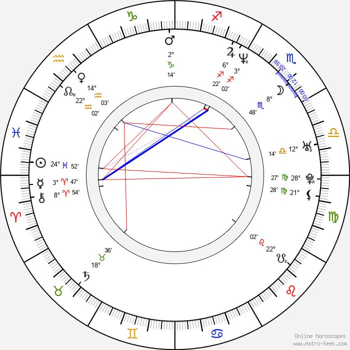 Yong-woo Park - Birth horoscope chart