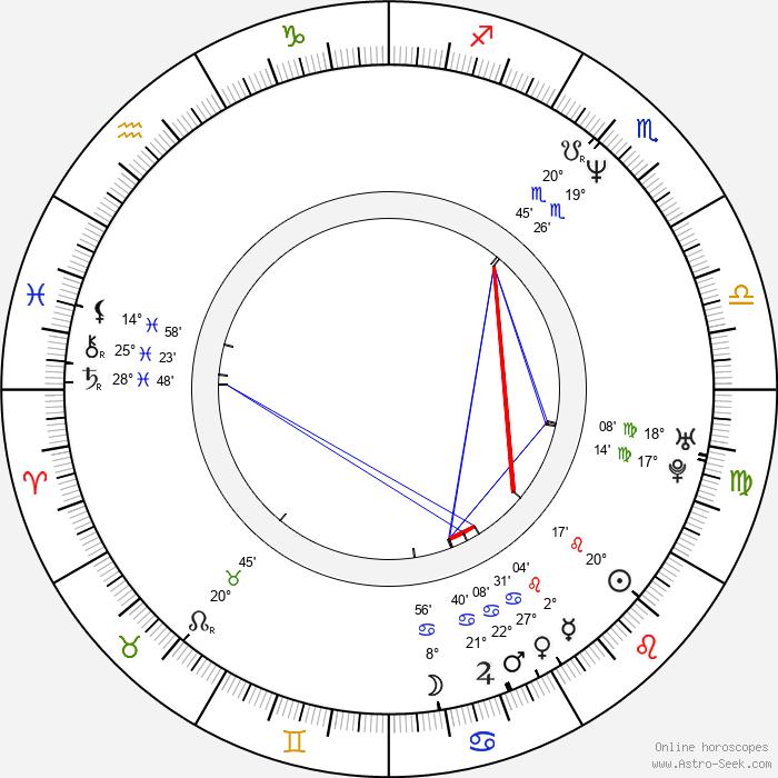 Yoram Hattab - Birth horoscope chart