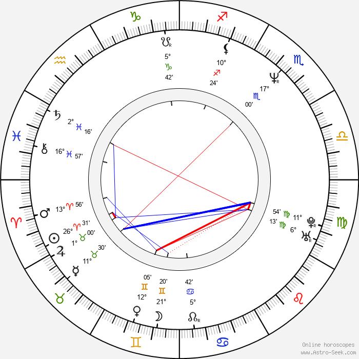 Yorick van Wageningen - Birth horoscope chart