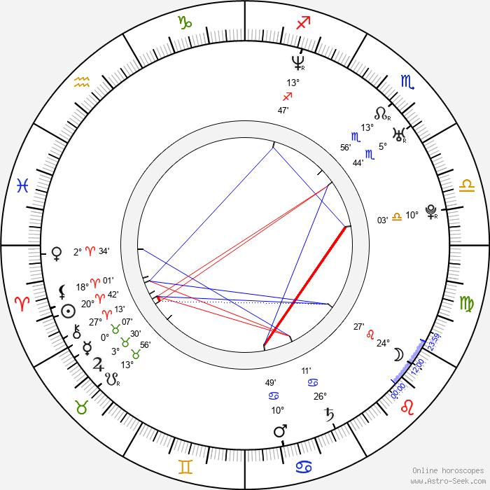 Yoshino Kimura - Birth horoscope chart