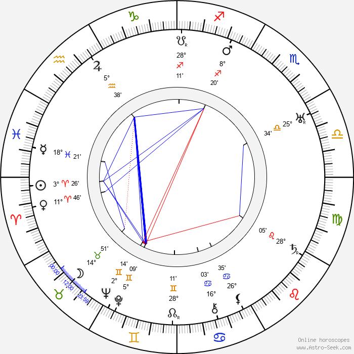 Yoshio Tachibana - Birth horoscope chart