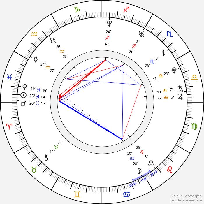 Young Buck - Birth horoscope chart