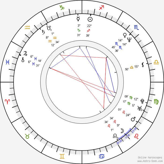 Young Jin Jo - Birth horoscope chart