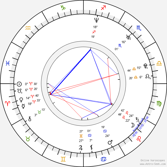 Young Noble - Birth horoscope chart