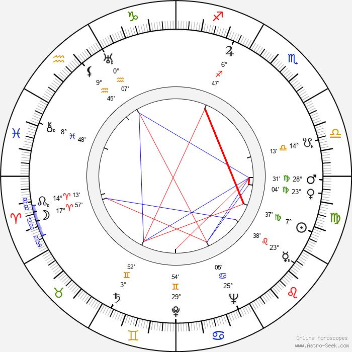 Yrjö Keinonen - Birth horoscope chart