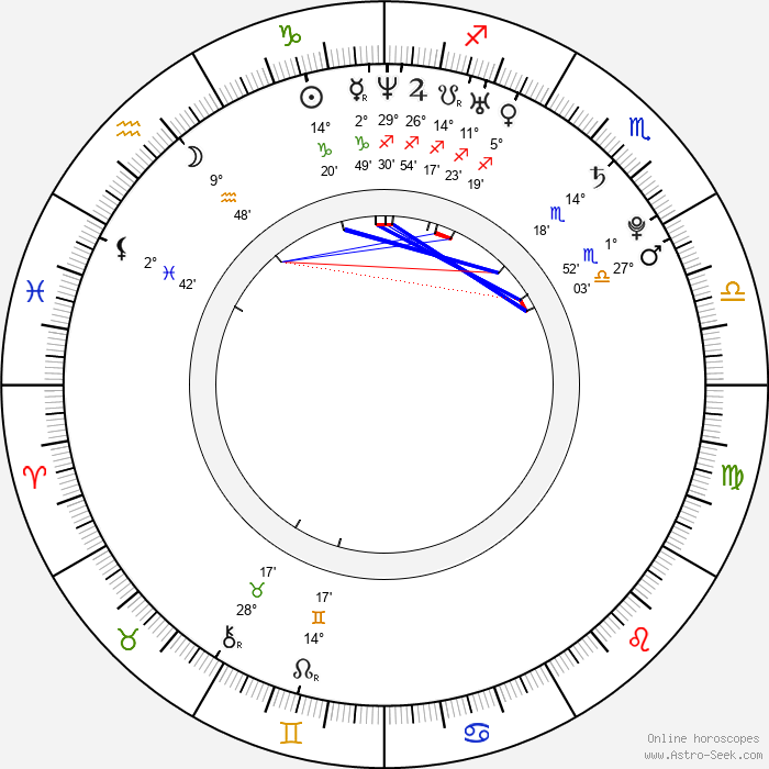 Yu In-Young - Birth horoscope chart