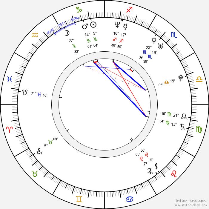 Yu-jeong Seo - Birth horoscope chart