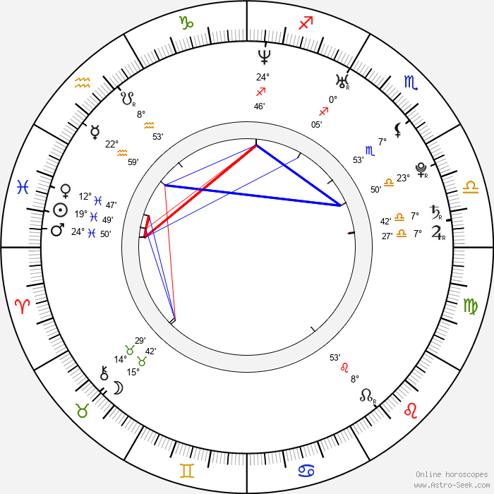 Yu-jin Lim - Birth horoscope chart