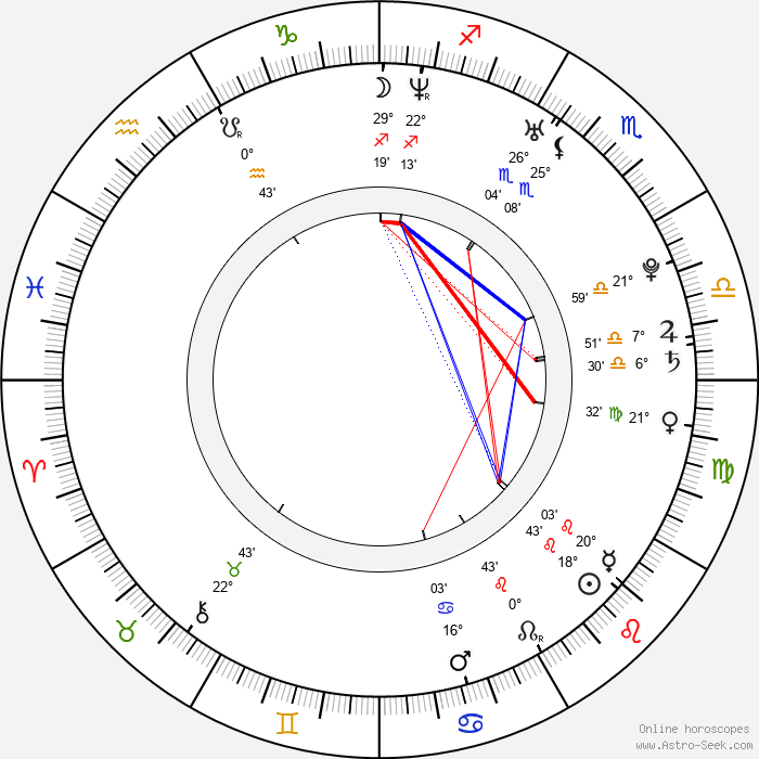 Yu-jin So - Birth horoscope chart