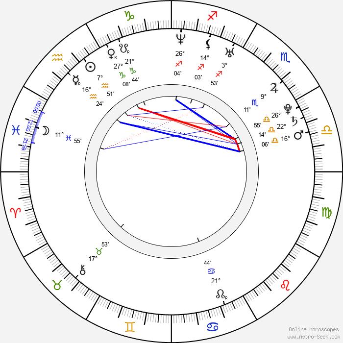 Yu-ri Lee - Birth horoscope chart