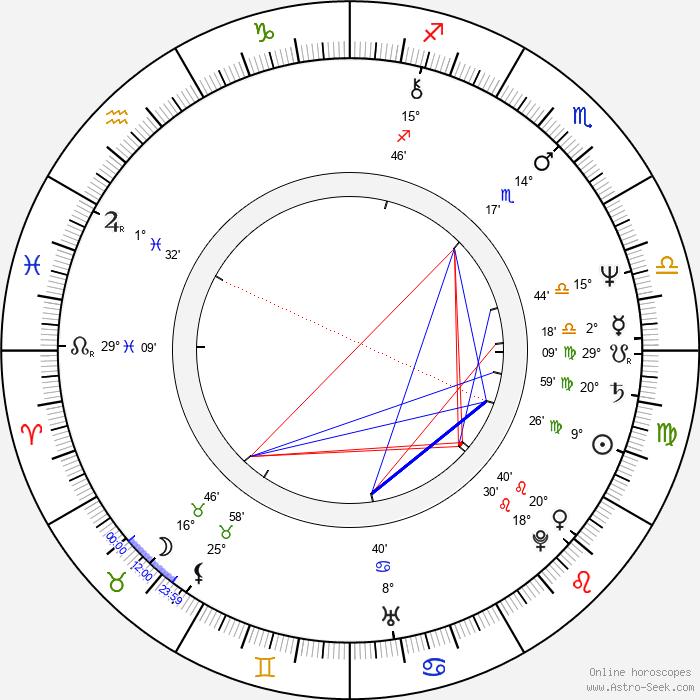 Yuen Wah - Birth horoscope chart