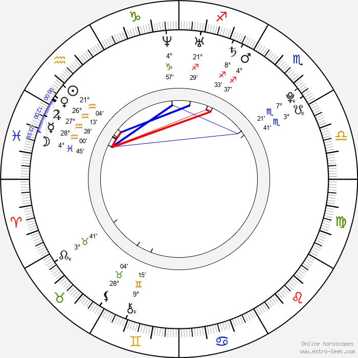 Yui Ichikawa - Birth horoscope chart