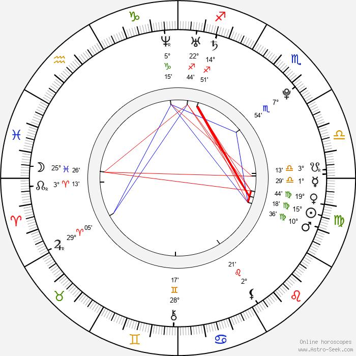 Yuika Motokariya - Birth horoscope chart
