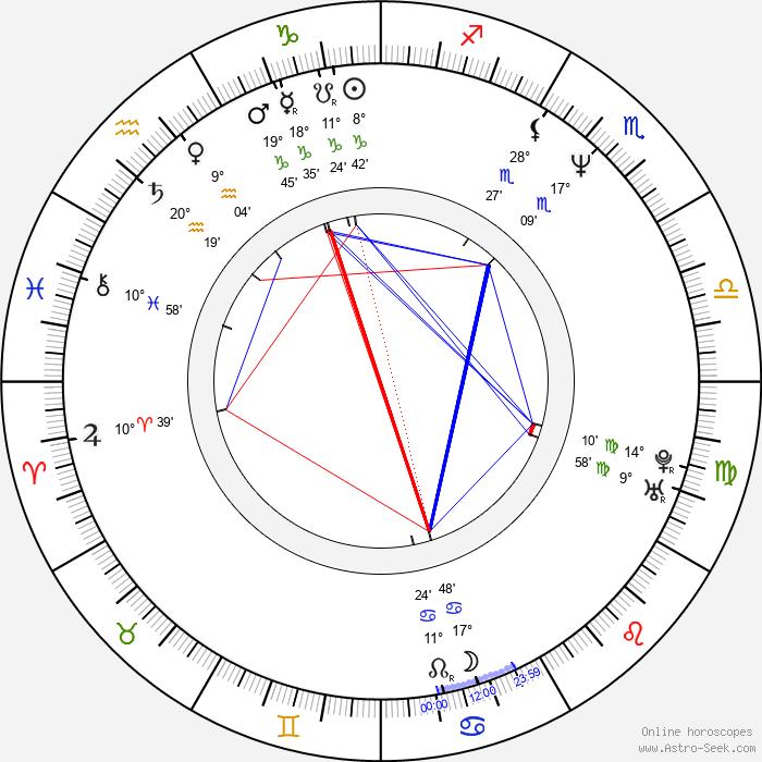 Yukari Ôshima - Birth horoscope chart