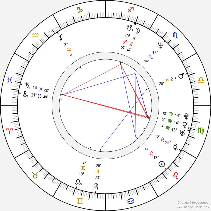 Yuki Kajiura - Birth horoscope chart