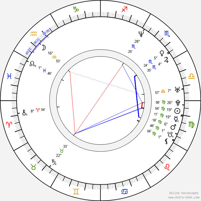 Yuki Matsuoka - Birth horoscope chart